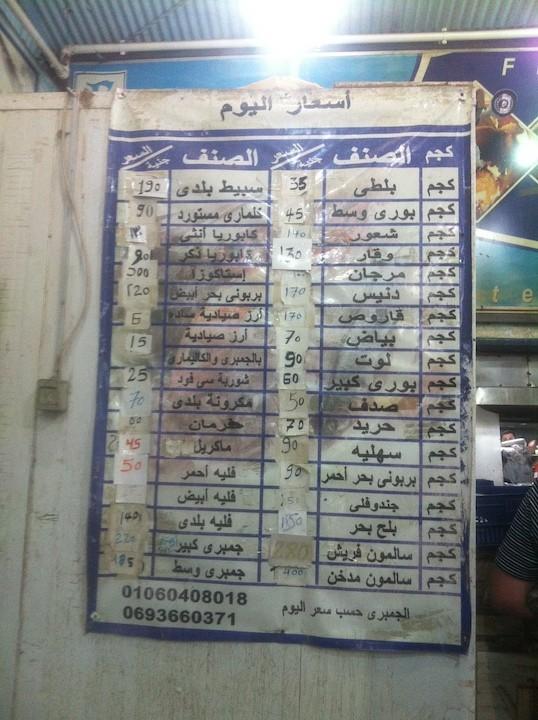 рыбный рынок шарм-эль-шейх цены